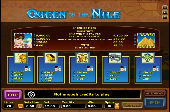 Queen fo the Nile